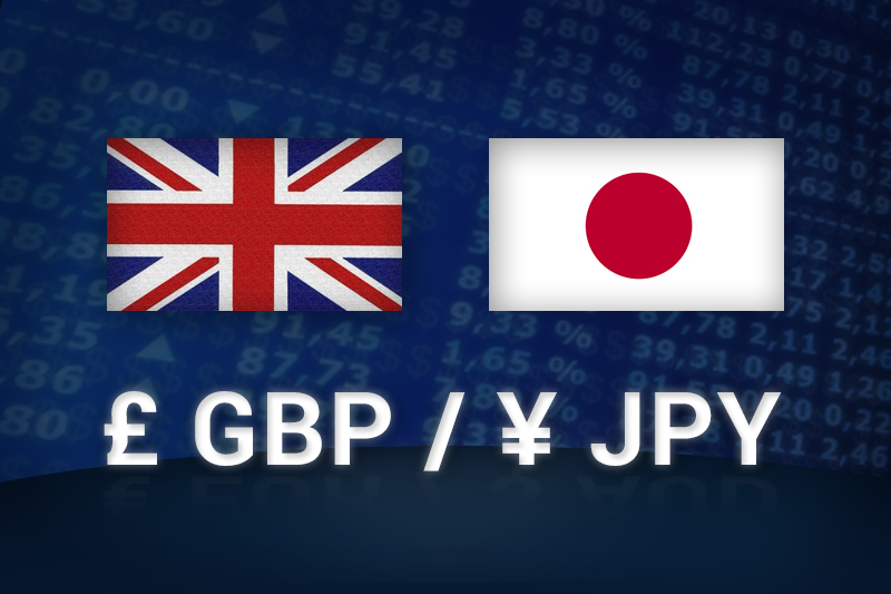 $GBPJPY (BRITISH POUND / JAPANESE YEN) - GBPJPY : a swing short opportunity to come