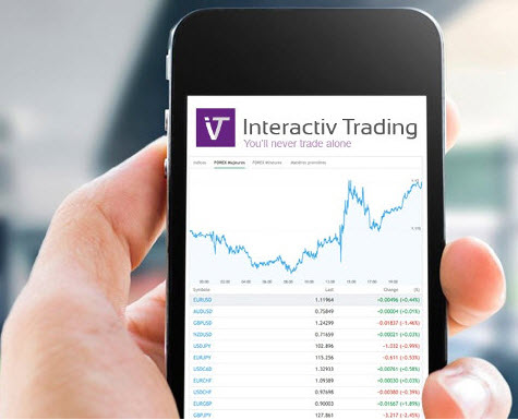 Application mobile trading