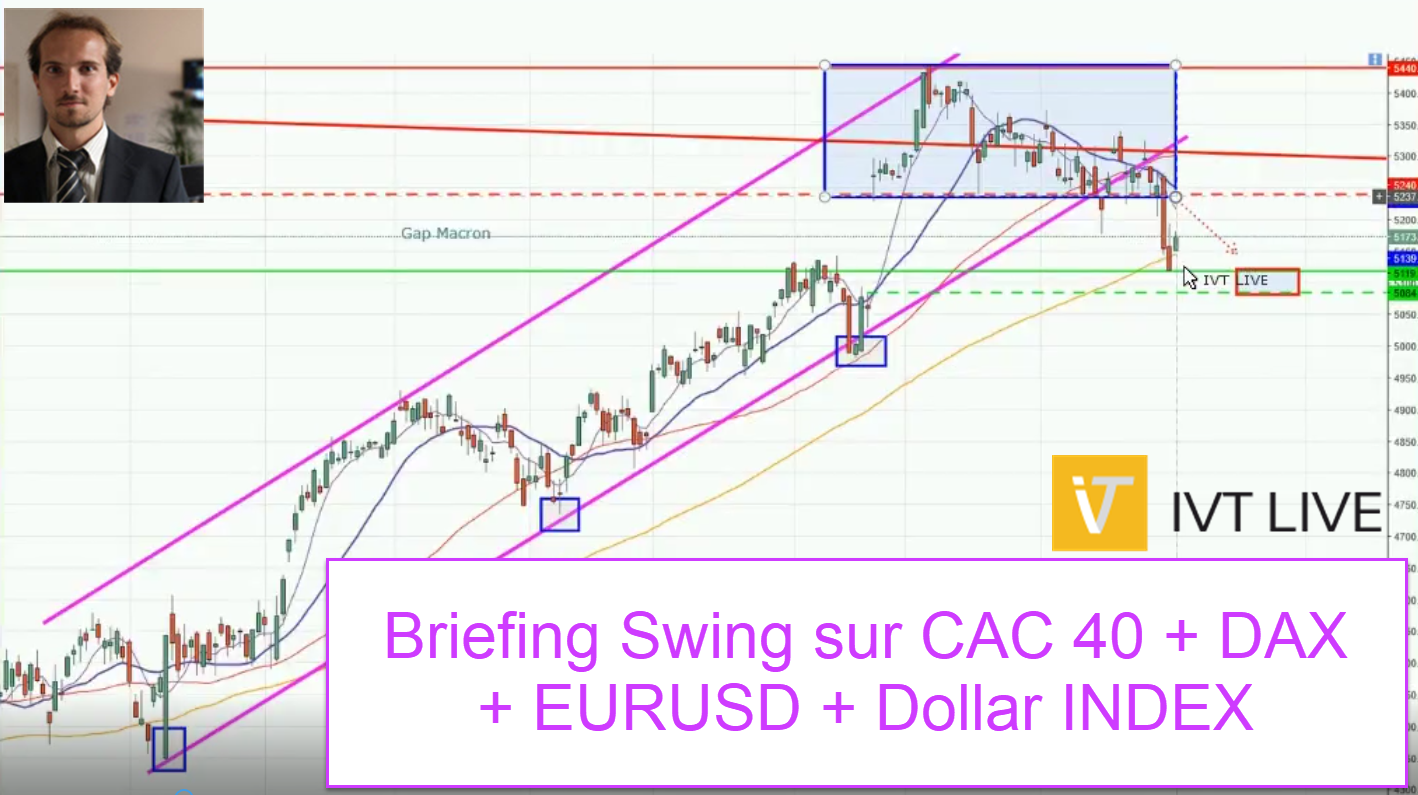 $INDICES (Indices) - [03 juillet 2017] Briefing Swing CAC40 + DAX + EURUSD + Dollar Index