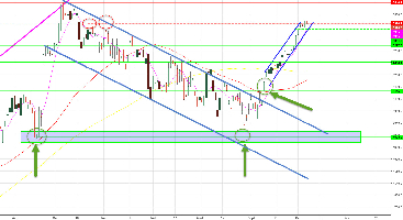 $CAC (CAC 40) - Point CAC avant NFP