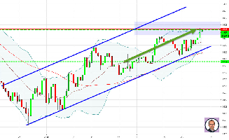 $CAC (CAC 40) - 4900 pts : Objectif final atteint sur le TURBO CALL CAC40 +24%